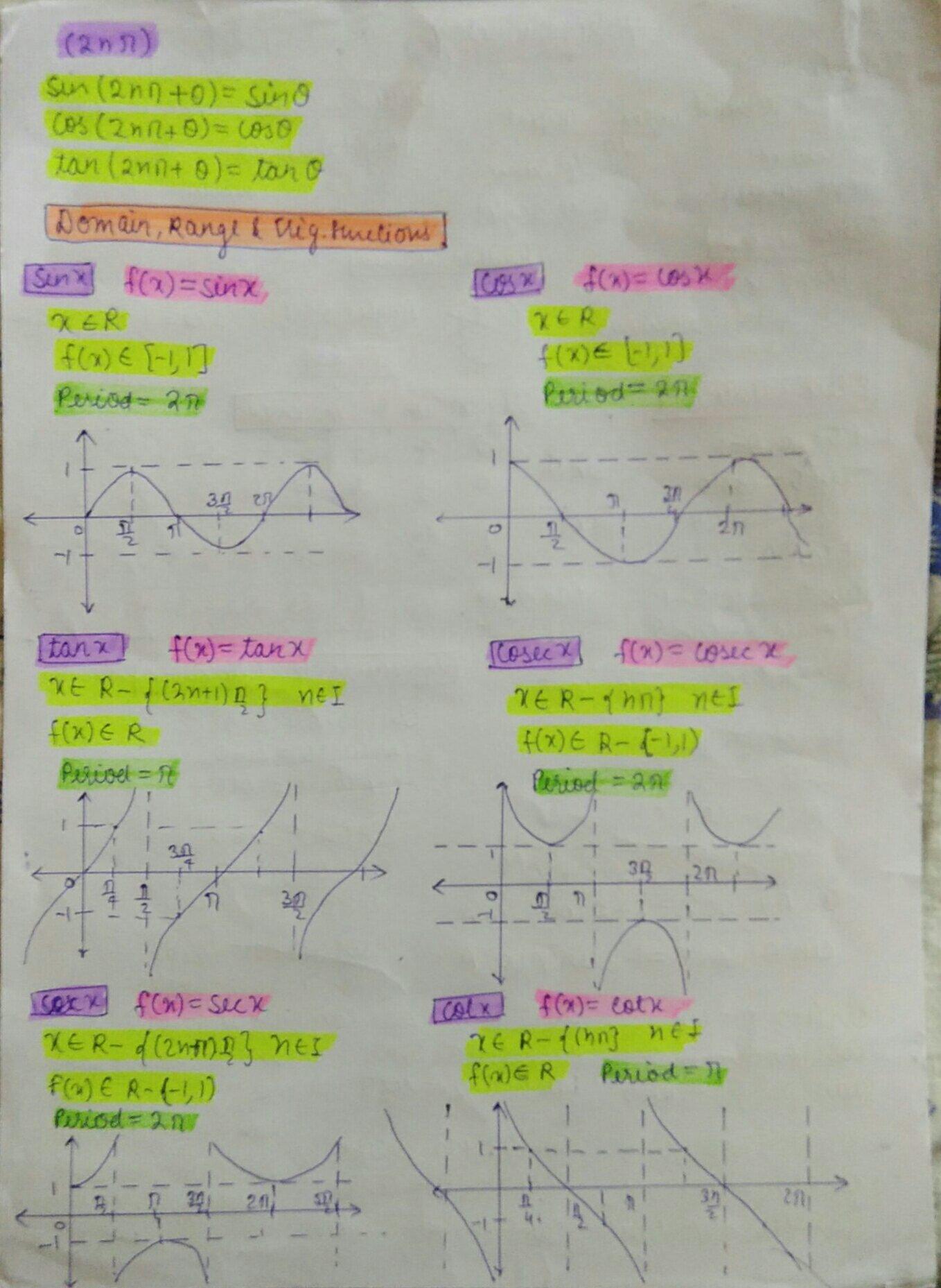 Trigonometry _img_02