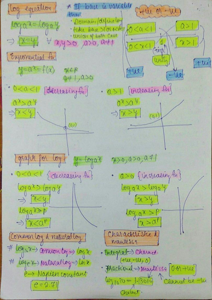 Fundamentals _of_mathematics_img_02
