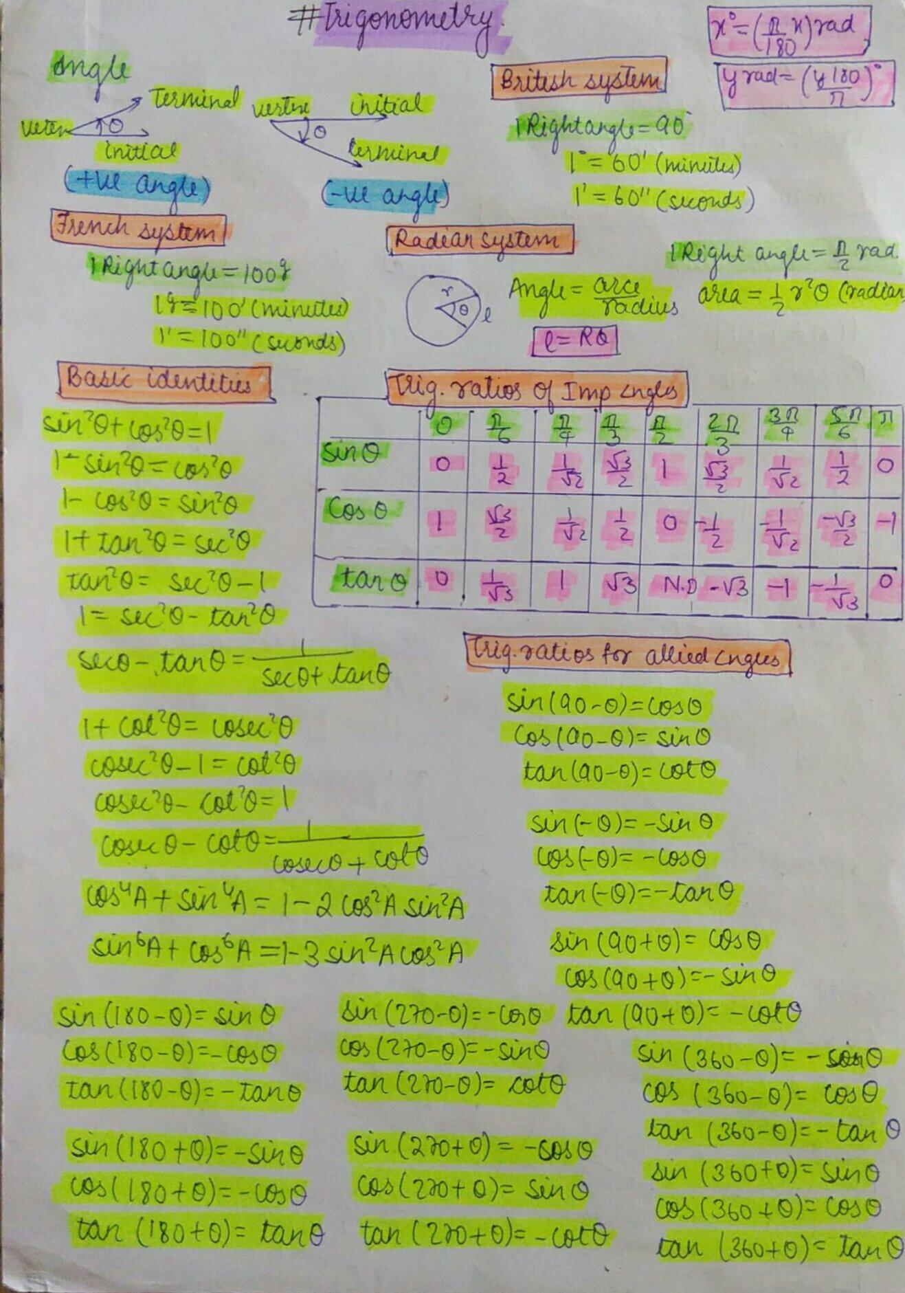Trigonometry _img_01