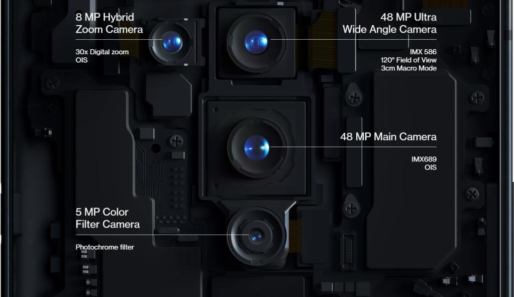 One Plus 8 Pro Camera